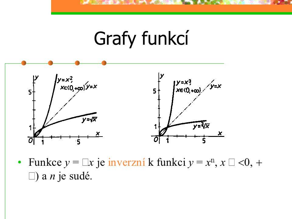 Grafy funkcí Funkce y = Öx je inverzní k funkci y = xn, x Î <0, + ¥) a n je sudé.