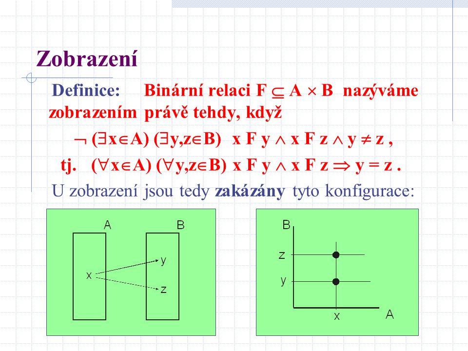 Zobrazení Definice: Binární relaci F  A  B nazýváme zobrazením právě tehdy, když.  (xA) (y,zB) x F y  x F z  y  z ,
