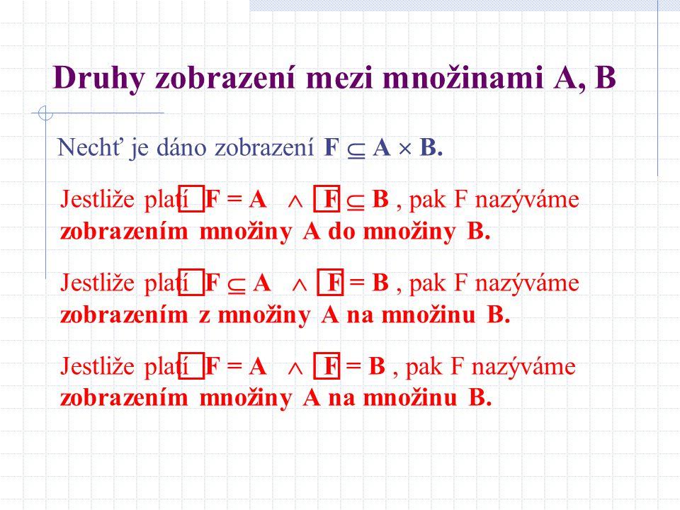 Druhy zobrazení mezi množinami A, B