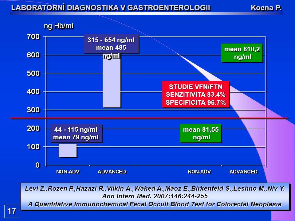 LABORATORNÍ DIAGNOSTIKA V GASTROENTEROLOGII Kocna P.