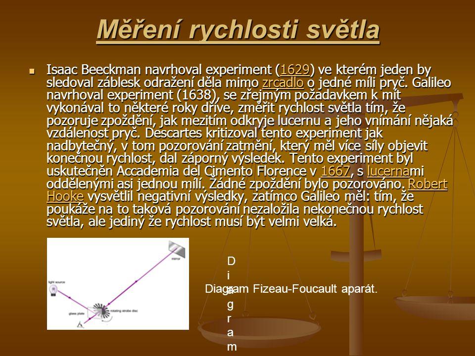 Měření rychlosti světla