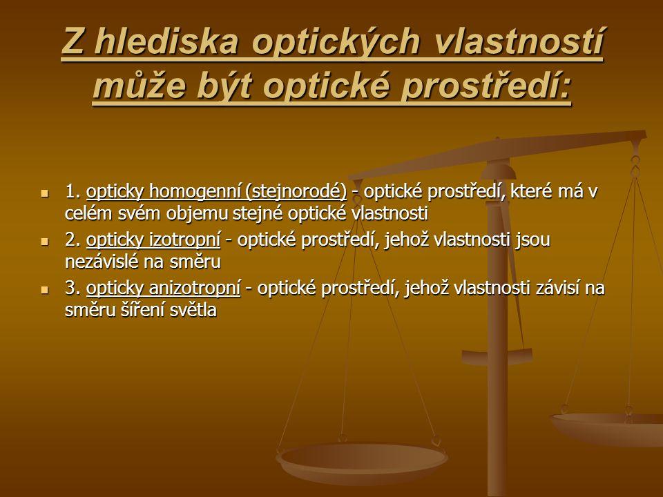 Z hlediska optických vlastností může být optické prostředí: