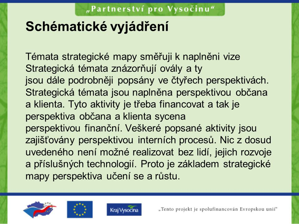 Schématické vyjádření Témata strategické mapy směřuji k naplněni vize Strategická témata znázorňují ovály a ty jsou dále podrobněji popsány ve čtyřech perspektivách.