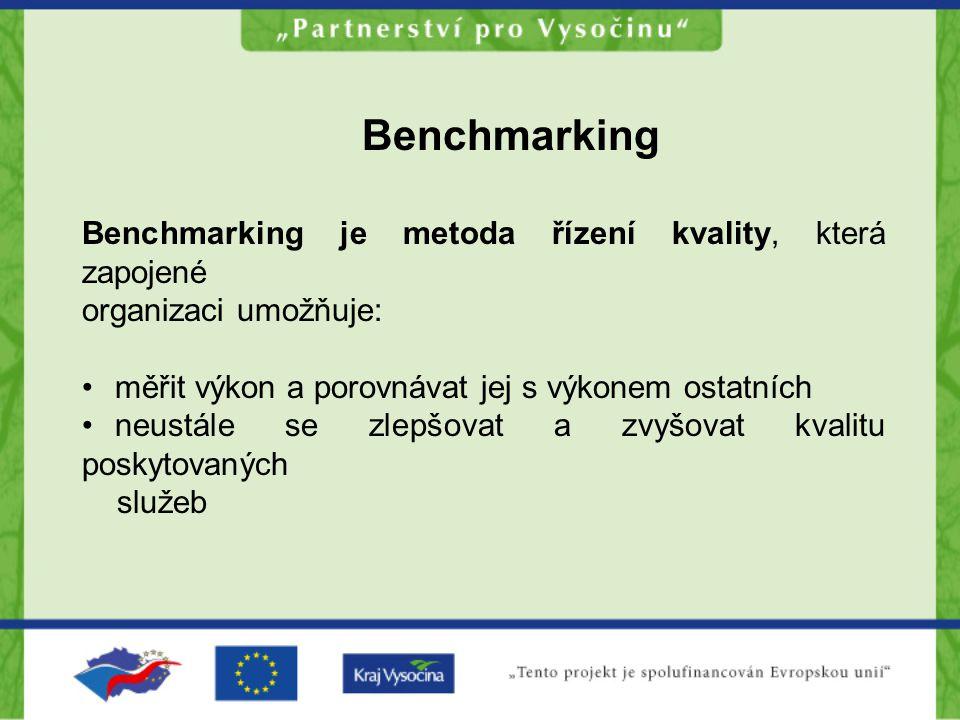 Benchmarking Benchmarking je metoda řízení kvality, která zapojené