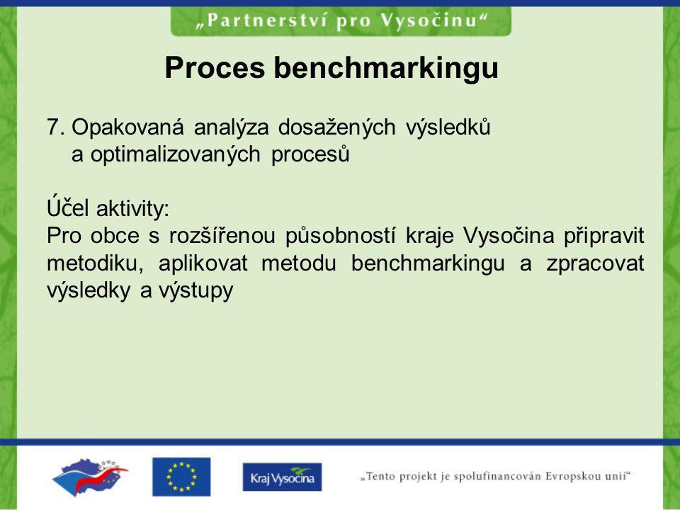 Proces benchmarkingu 7. Opakovaná analýza dosažených výsledků a optimalizovaných procesů. Účel aktivity: