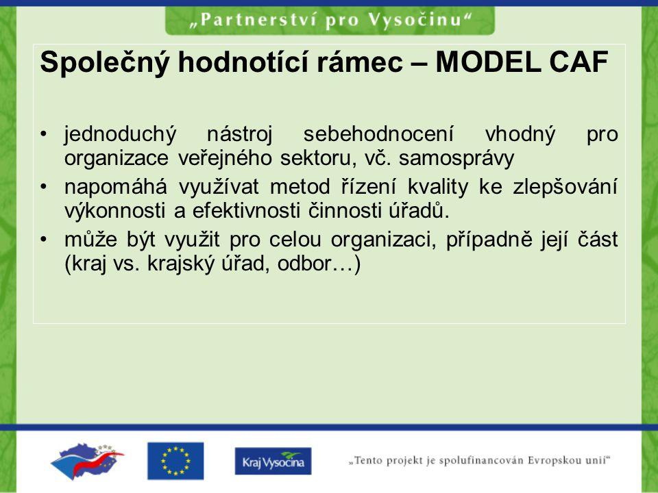 Společný hodnotící rámec – MODEL CAF