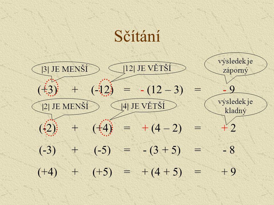 Sčítání (+3) + (-12) = - (12 – 3) - 9 (-2) (+4) + (4 – 2) + 2 (-3)