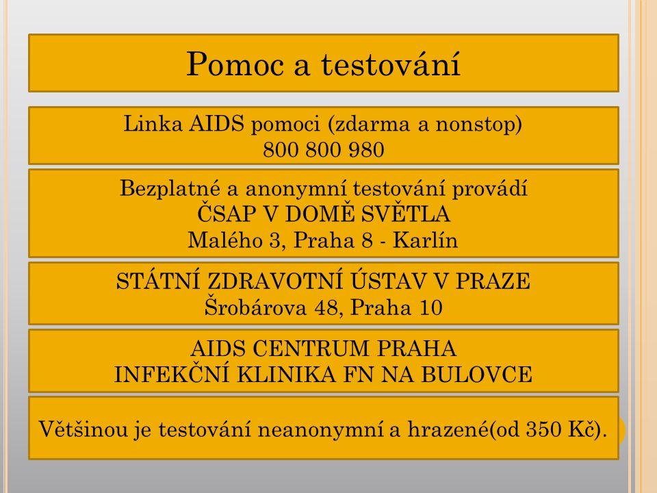 Pomoc a testování Linka AIDS pomoci (zdarma a nonstop) 800 800 980