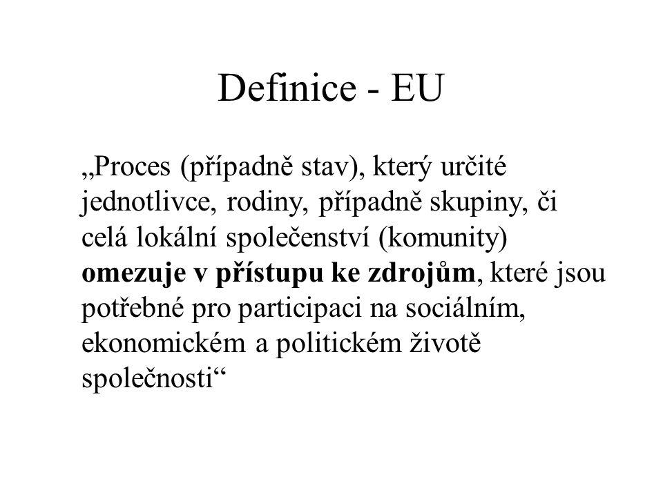 Definice - EU