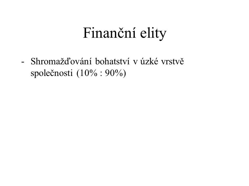 Finanční elity Shromažďování bohatství v úzké vrstvě společnosti (10% : 90%)