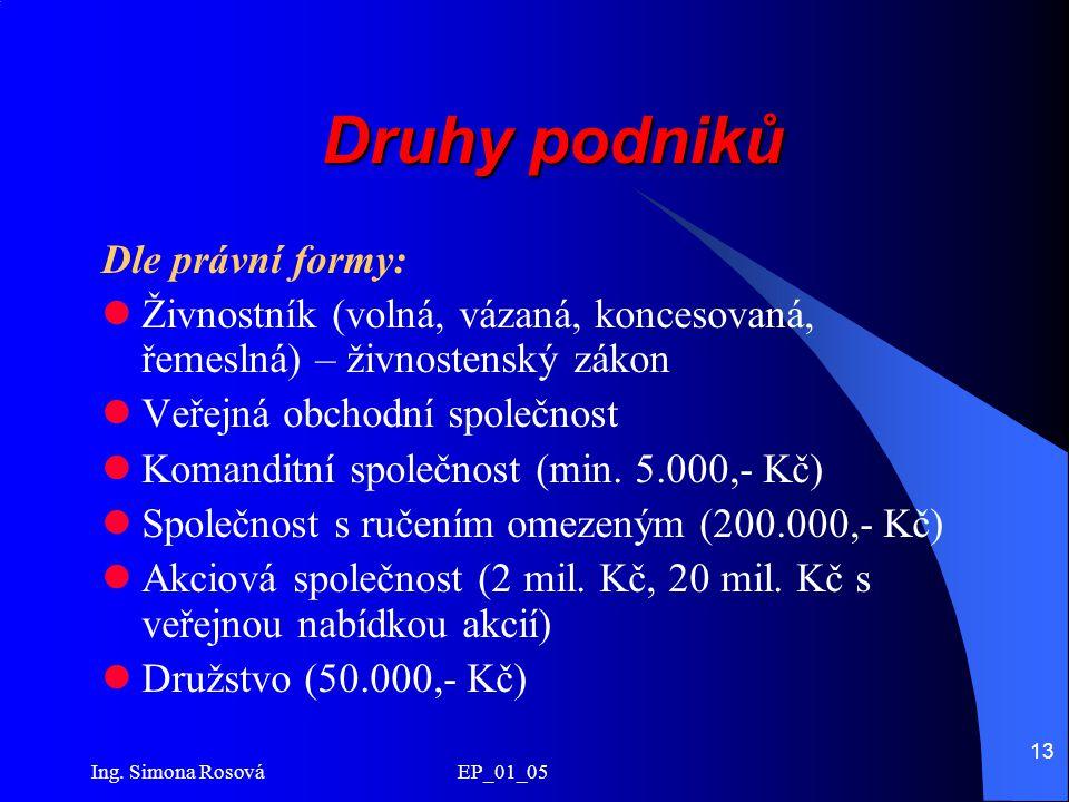Druhy podniků Dle právní formy: