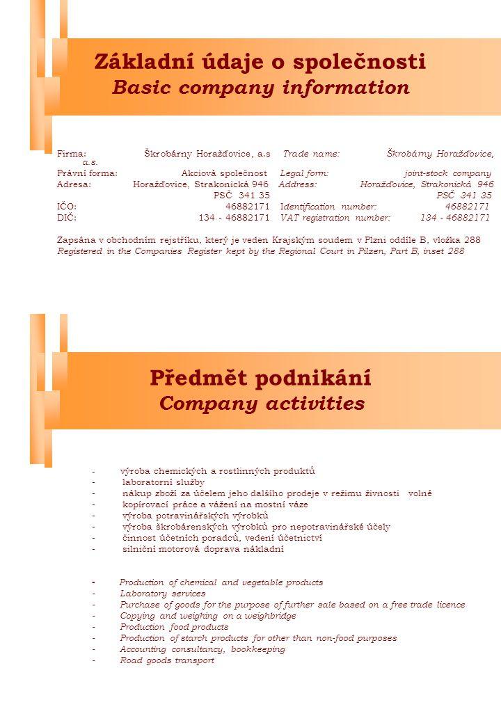 Základní údaje o společnosti Basic company information