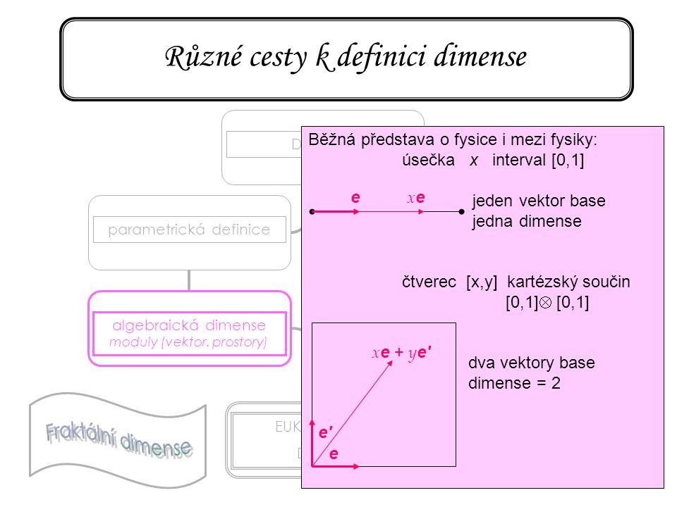 Různé cesty k definici dimense