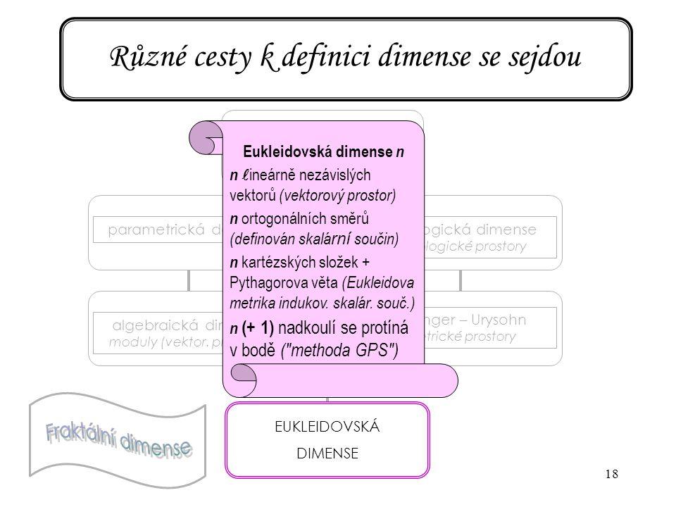 Eukleidovská dimense n