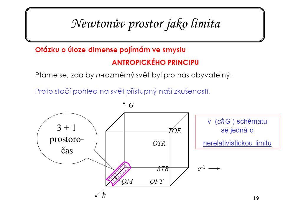 Newtonův prostor jako limita