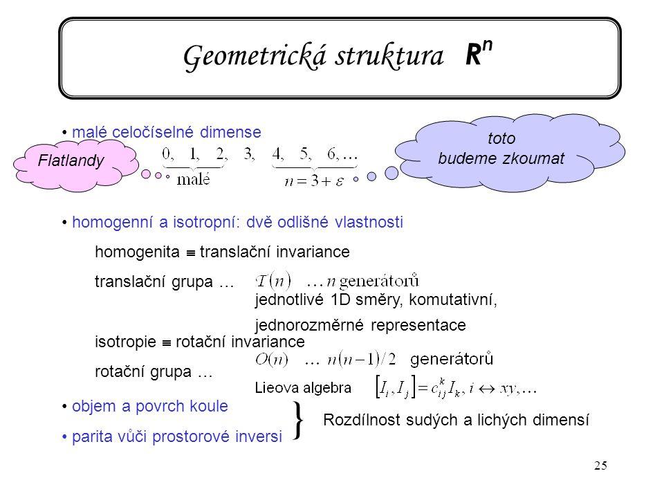 Geometrická struktura Rn