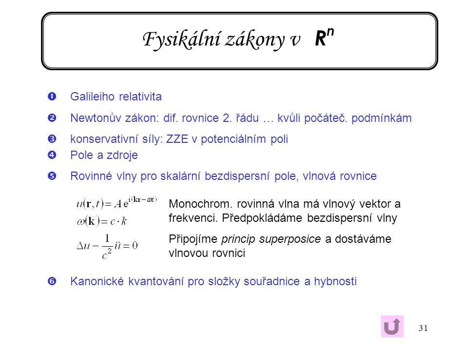 Fysikální zákony v Rn Galileiho relativita
