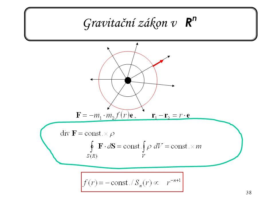 Gravitační zákon v Rn