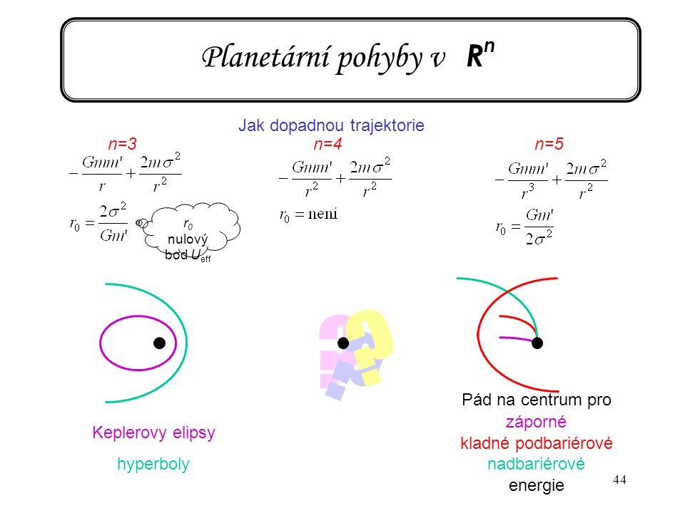 Planetární pohyby v Rn Jak dopadnou trajektorie n=3 n=4 n=5
