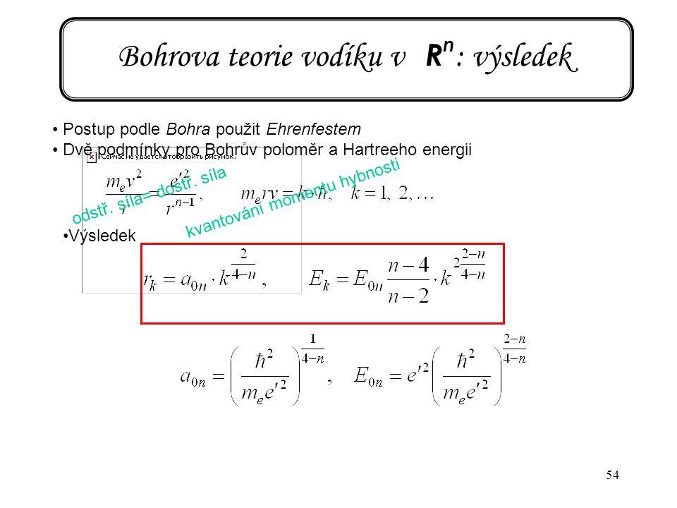 Bohrova teorie vodíku v Rn: výsledek