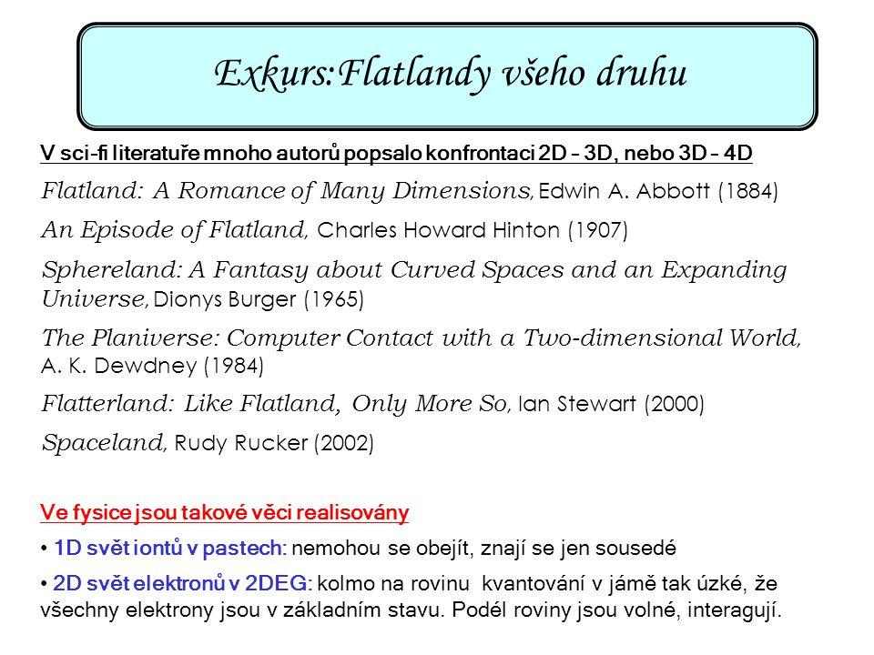 Exkurs:Flatlandy všeho druhu