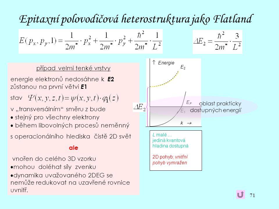 Epitaxní polovodičová heterostruktura jako Flatland
