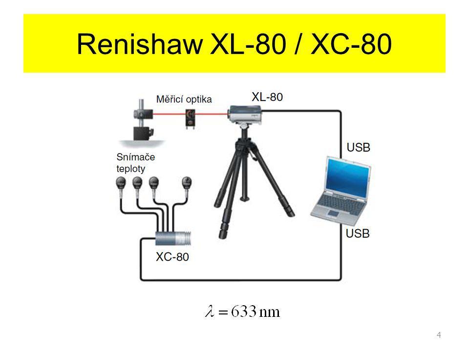 Renishaw XL-80 / XC-80