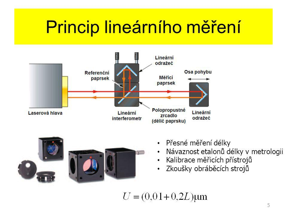Princip lineárního měření