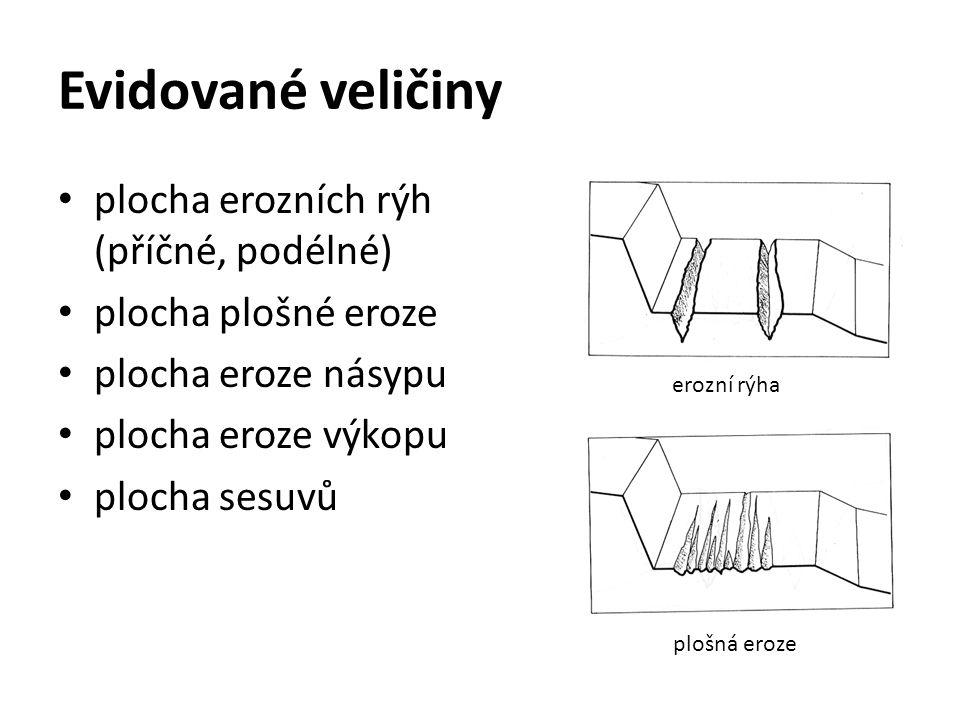 Evidované veličiny plocha erozních rýh (příčné, podélné)