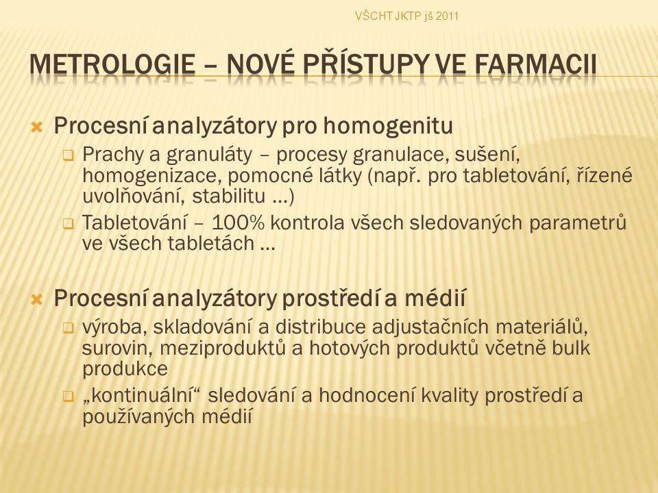 Metrologie – nové přístupy ve farmacii