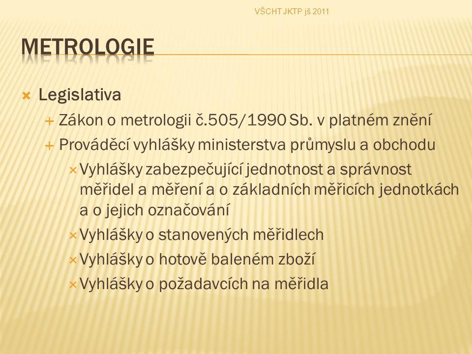 metrologie Legislativa