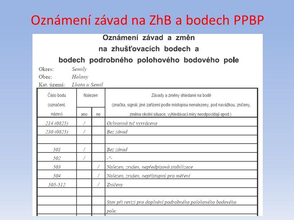 Oznámení závad na ZhB a bodech PPBP