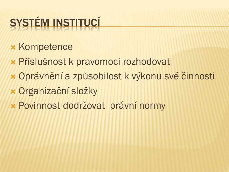 Systém institucí Kompetence Příslušnost k pravomoci rozhodovat