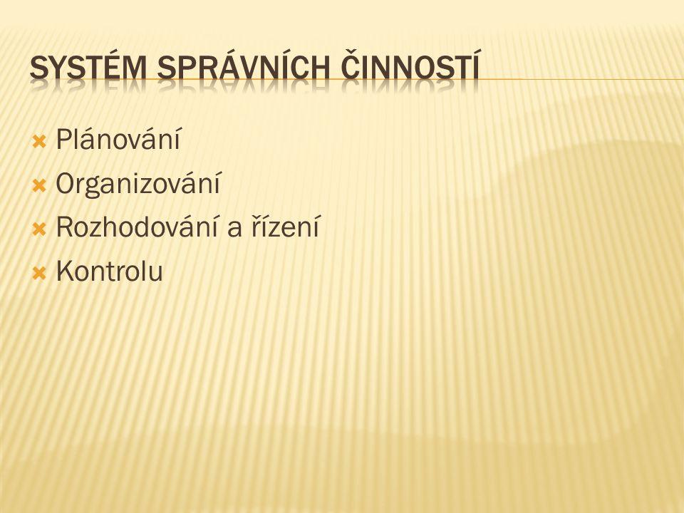 Systém správních činností