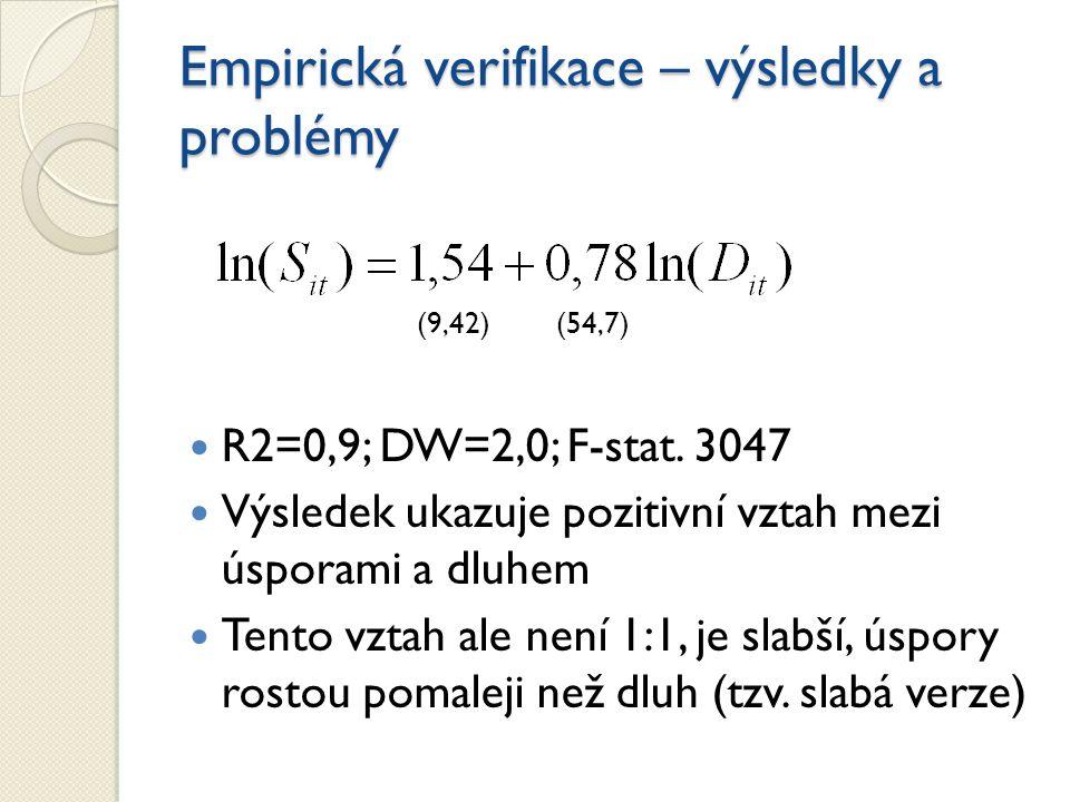 Empirická verifikace – výsledky a problémy