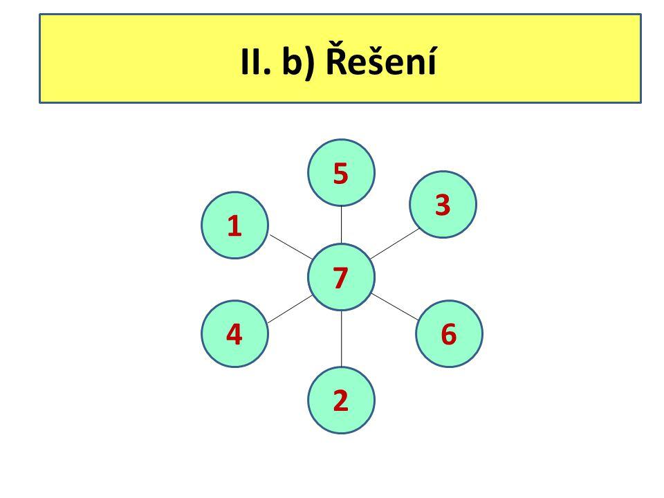 II. b) Řešení 5 3 1 7 4 6 2