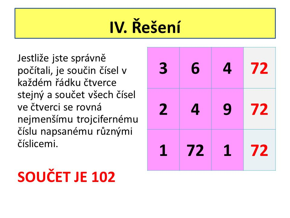 IV. Řešení 3. 6. 4. 72. 2. 9. 1.