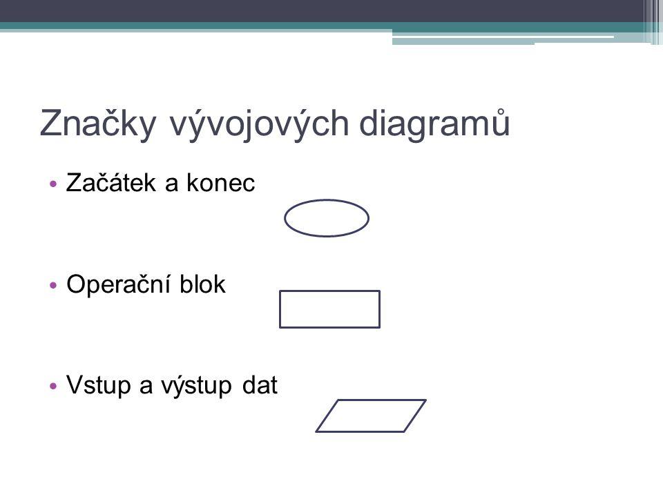 Značky vývojových diagramů