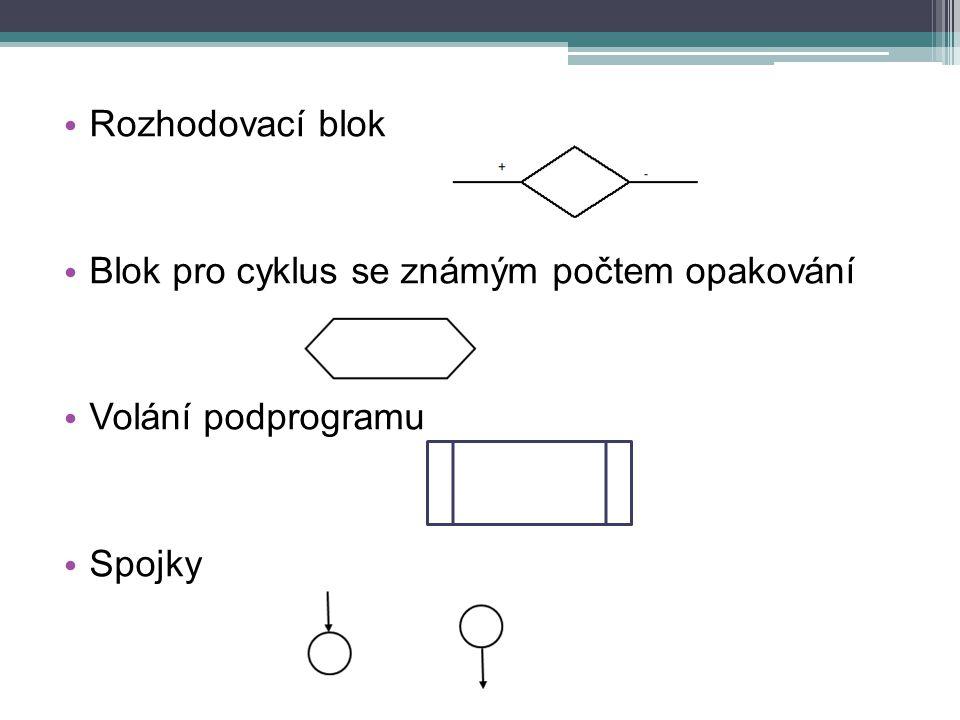 Rozhodovací blok Blok pro cyklus se známým počtem opakování Volání podprogramu Spojky