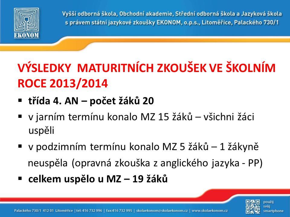 VÝSLEDKY MATURITNÍCH ZKOUŠEK VE ŠKOLNÍM ROCE 2013/2014