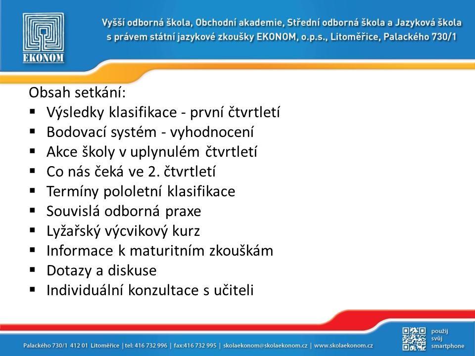 Obsah setkání: Výsledky klasifikace - první čtvrtletí. Bodovací systém - vyhodnocení. Akce školy v uplynulém čtvrtletí.