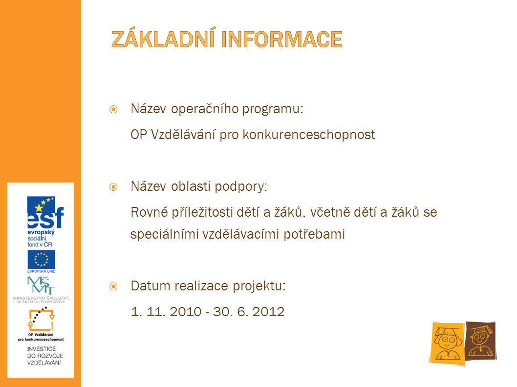 ZÁKLADNÍ INFORMACE Název operačního programu: