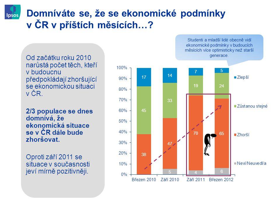Domníváte se, že se ekonomické podmínky v ČR v příštích měsících…