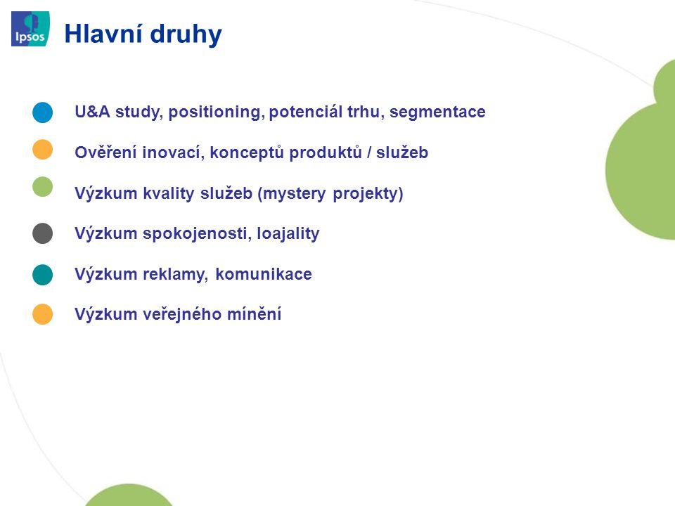 Hlavní druhy U&A study, positioning, potenciál trhu, segmentace