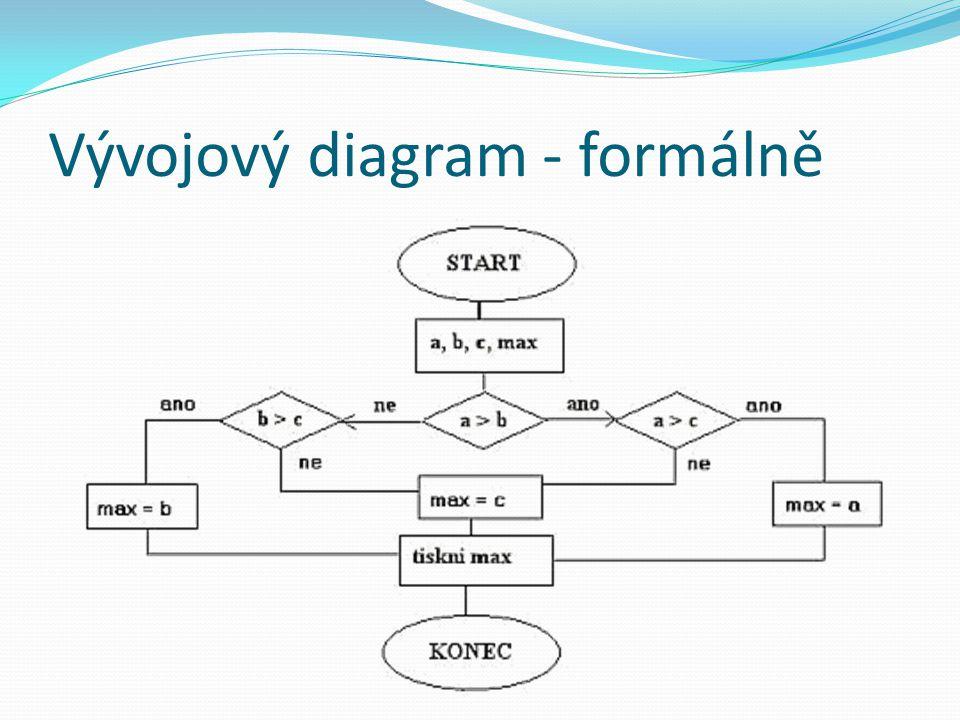Vývojový diagram - formálně