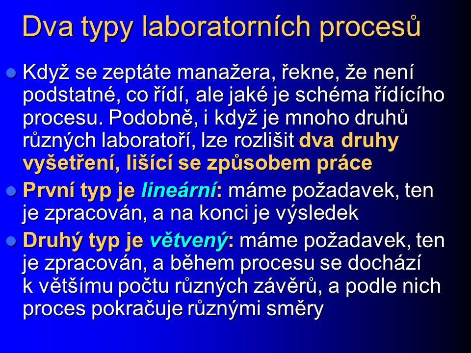 Dva typy laboratorních procesů
