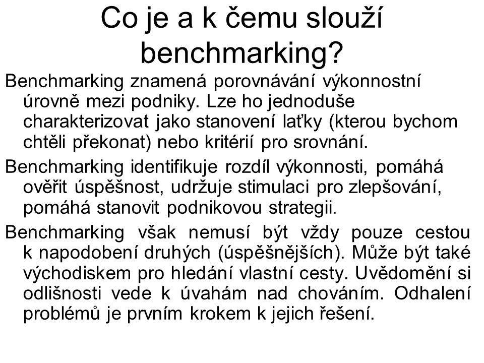 Co je a k čemu slouží benchmarking