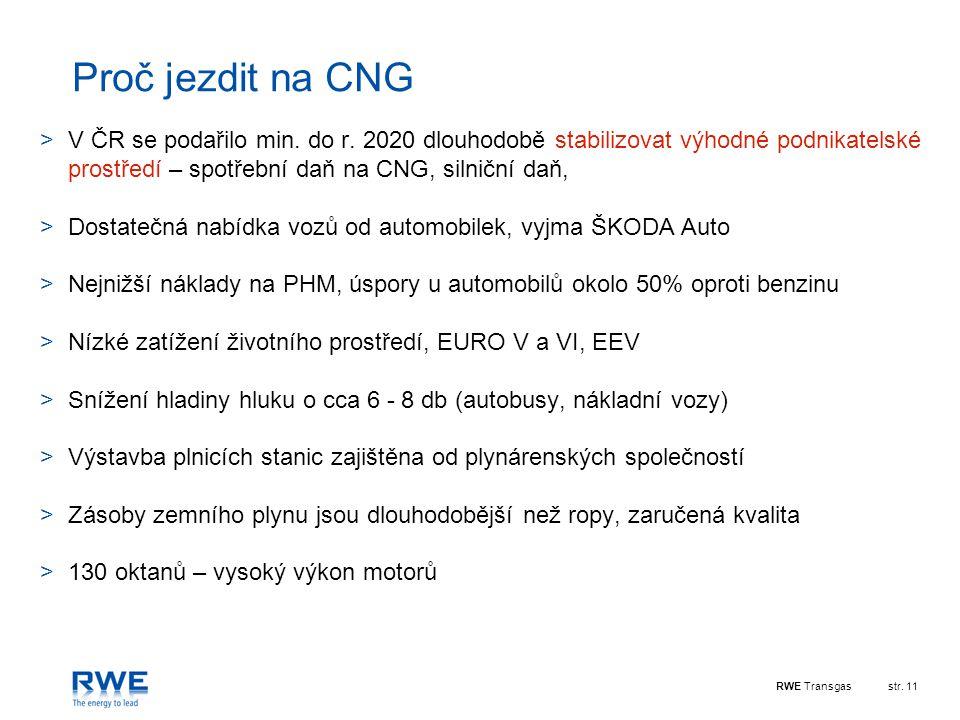 Proč jezdit na CNG V ČR se podařilo min. do r. 2020 dlouhodobě stabilizovat výhodné podnikatelské prostředí – spotřební daň na CNG, silniční daň,