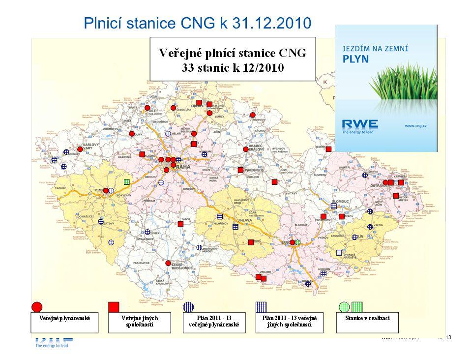 Plnicí stanice CNG k 31.12.2010