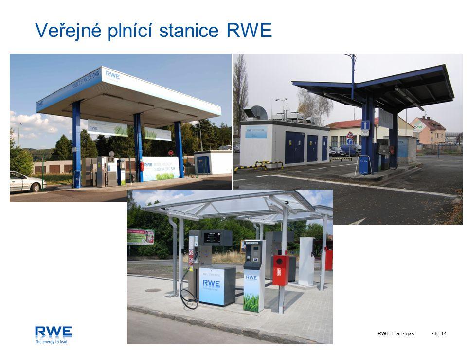 Veřejné plnící stanice RWE